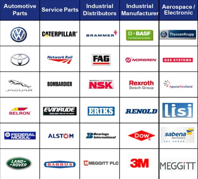 Industrial-Logos-final